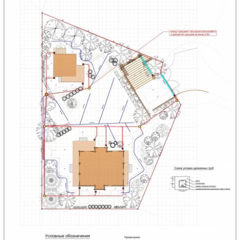 Ландшафтный проект - система садового дренажа и ливневка