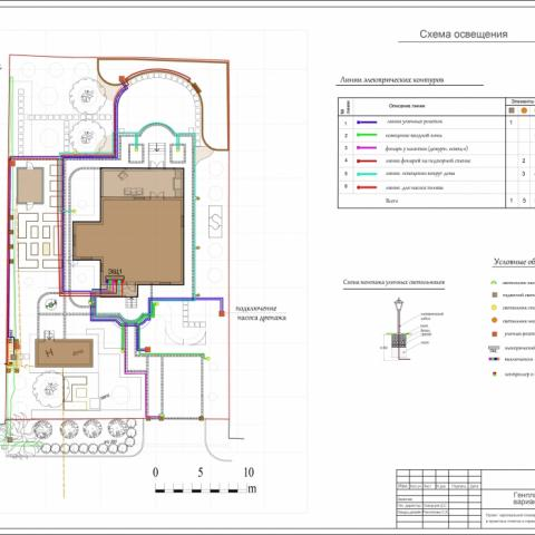 Ландшафтный проект - схема садового освещения