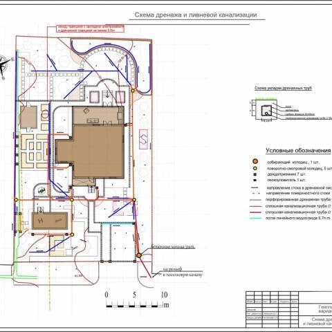 Ландшафтный проект - схема садового дренажа и ливневки
