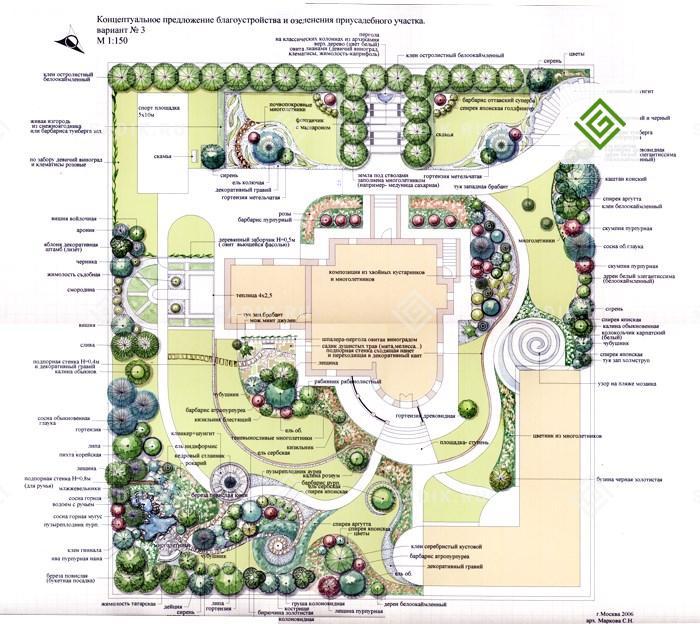 Ландшафтное проектирование участка - Предложение благоустройства и озеленения участка